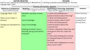 short essay computers digital marketing