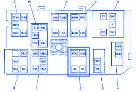 gmc jimmy 2004 engine main fuse box block circuit breaker diagram gmc jimmy 2004 engine main fuse box block circuit breaker diagram