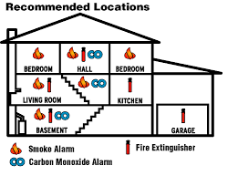 smoke detector placement where to place smoke alarms in your home smoke detector placement where to place smoke alarms in your home safety com