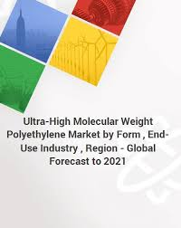 Ultra High Molecular Weight Polyethylene Market By Form Sheets Rods Tubes End Use Industry Aerospace Defense Shipping Healthcare