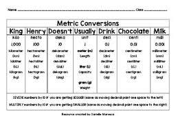 King Henry Metric Worksheets Teaching Resources Tpt