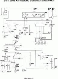 Polaris Trailblazer 250 Wiring Diagram