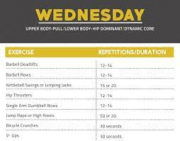 3 day a week fat loss workout