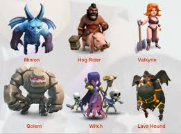 Clash Of Clans Troop Chart De Troops Upgrade Chart A Guide On Clash Of Clans