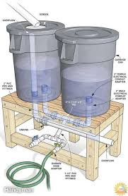 rainwater harvesting diy onvacations wallpaper