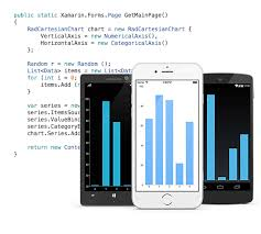 Exclusive Offer For Ui For Xamarin