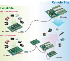 home > product> solutions > remote i o modules units > magicwire magicwire modules can extend the digital i o channles of a pac pc or plc to a remote site via 2 wire