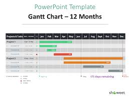 grant chart timeline template gantt charts and project timelines for powerpoint gantt