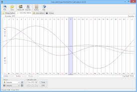 Download Free And Easy Biorhythm Calculator 3 02