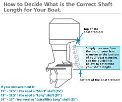 Outboard Motor Shaft Length Chart 2020 Tohatsu 6 Hp Mfs6csproul Sail Pro Outboard Motor
