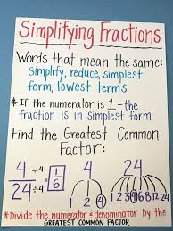 Fractions Least To Greatest Chart Image Result For Changing Common Denominator Anchor Charts