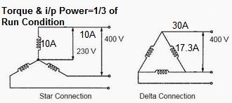 star delta motor starter explained in details eep Star Delta Connection scheme working principle of star delta starter