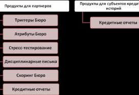 Отчет по практике Страница Отчеты по практике на заказ Отчет Научно Исследовательской Практики Магистранта