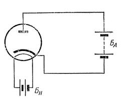Контрольная работа по теме Электрический ток в различных средах   47 tif Контрольная работа по теме Электрический
