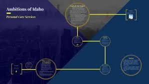 Ambitions of Idaho by Kandi Sprague