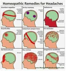 Pin By Tylar Chawkins On Health Headache Remedies