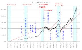 為替 豪 ドル 円