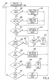 patent usre40588 vending machine audit monitoring system patent drawing