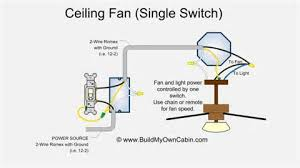 ceiling fan wiring diagrams ceiling image wiring wiring diagrams ceiling fan and light kit wiring on ceiling fan wiring diagrams