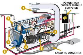 computerized engine analysis  autopro automotive serviceauto services we offer