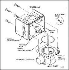 similiar honeywell zone valve schematic keywords taco zone valve wiring diagram in addition honeywell zone valve wiring