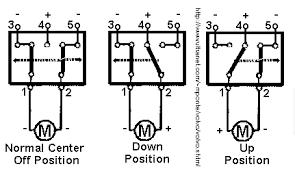 linear actuator schematic pennock's fiero forum Mercedes-Benz Power Window Wiring Diagram at Spal Power Window Wiring Diagram