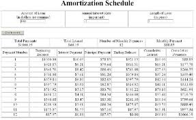 Amortization Table For Loan Amort Calculate And Display Loan Amortization Schedule Php Classes