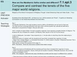 Five Major Religions Chart Compare And Contrast The Tenets Of The Five Major World