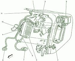 2014 car wiring diagram page 162 1999 chevrolet s10 2 2l under the dash fuse box diagram