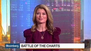 Battle Of The Charts Bloomberg Battleofthecharts0321