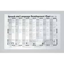 Clinicians Magician Ltd The Speech Language Report Writer