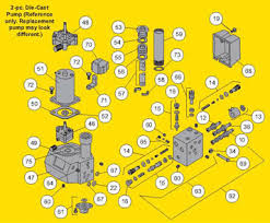 fisher minute mount wiring diagram fisher image fisher minute mount plow wiring diagram wiring diagram and hernes on fisher minute mount wiring diagram