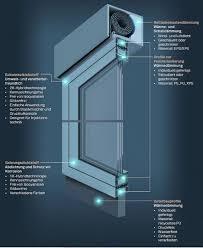 Isolieren Von Fenster Und Fassadensystemen