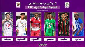 ترتيب هدافي الدوري المغربي 2021