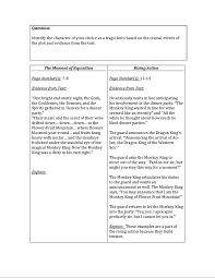 tragic hero essay a journey to realization page tragedy essay an  a journey to realization page 2
