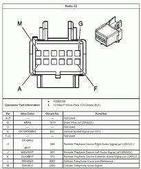 radio wiring diagram for 1994 chevy silverado wiring diagram 2008 Silverado Radio Wiring Diagram 2008 chevy silverado 2500 stereo wiring diagram 2000 2006 silverado radio wiring diagram
