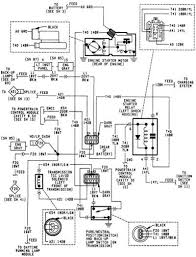 1995 dodge neon wiring diagrams 1995 wiring diagrams online