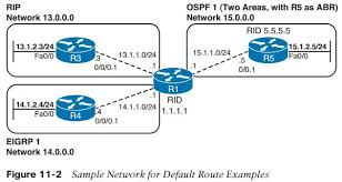 Ccie Routing And Switching Faq Igp Route Redistribution Route