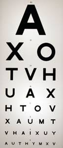 Eye Check Up Chart Distance The Hamilton Veale Contrast Sensitivity Test And Chart