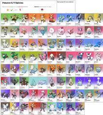 Generation 6 Pokemon (1212×1348) | Pokemon, Pokemon names, Water pokémon