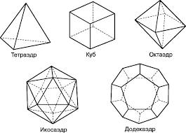 Исследовательская работа по математике на тему Правильные  hello html 42a529c2 jpg
