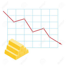 Gold Price Stock Market Chart Graph Chart Stock Market Price Reduction Decline Gold Bar Information