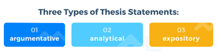 Best Examples Of Different Types Of Thesis Statements