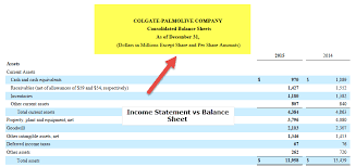 Company S Net Worth Income Statement Vs Balance Sheet Top 5 Differences You Must Know