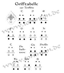 Ton In Ton Werkstatt Für Tonflöten Und Trommelbau