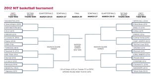 March Madness Rundown Ncaa Bracket Portlands 8 Teams