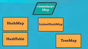 map in java  hashmap example  java collections    javascom
