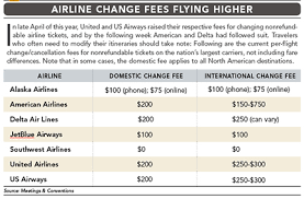 Airline Fee Chart Charting Rising Airline Change Fees Meetings Conventions