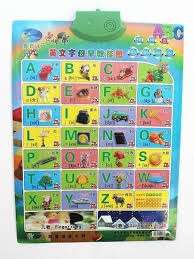 Baby Learning Chart Kids Educational English Alphabet Electric Wall Chart For