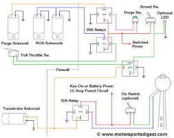 msd nitrous wiring diagrams explore wiring diagram on the net • msd 7230 wiring diagram 23 wiring diagram images msd 6al 6420 wiring diagram gm msd ignition wiring diagram